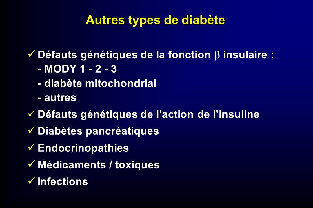 Autres types de diabète