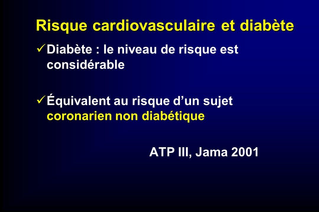 Risque cardiovasculaire et diabète