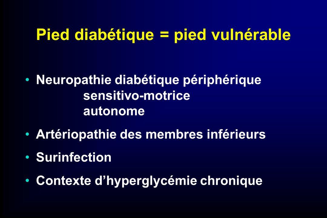 Pied diabétique = pied vulnérable
