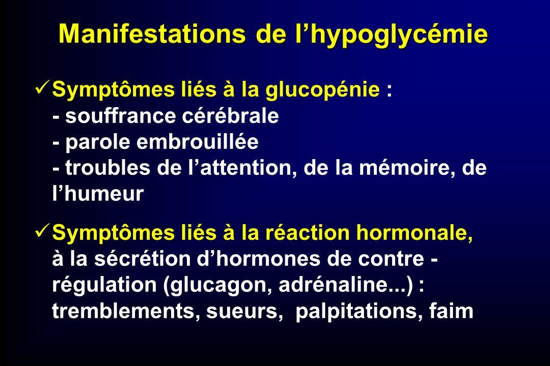 Manifestations de l'hypoglycémie