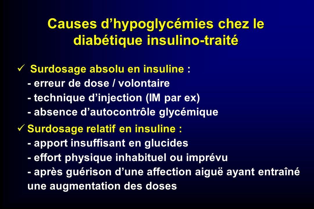 Causes d'hypoglycémies chez le diabétique insulino-traité