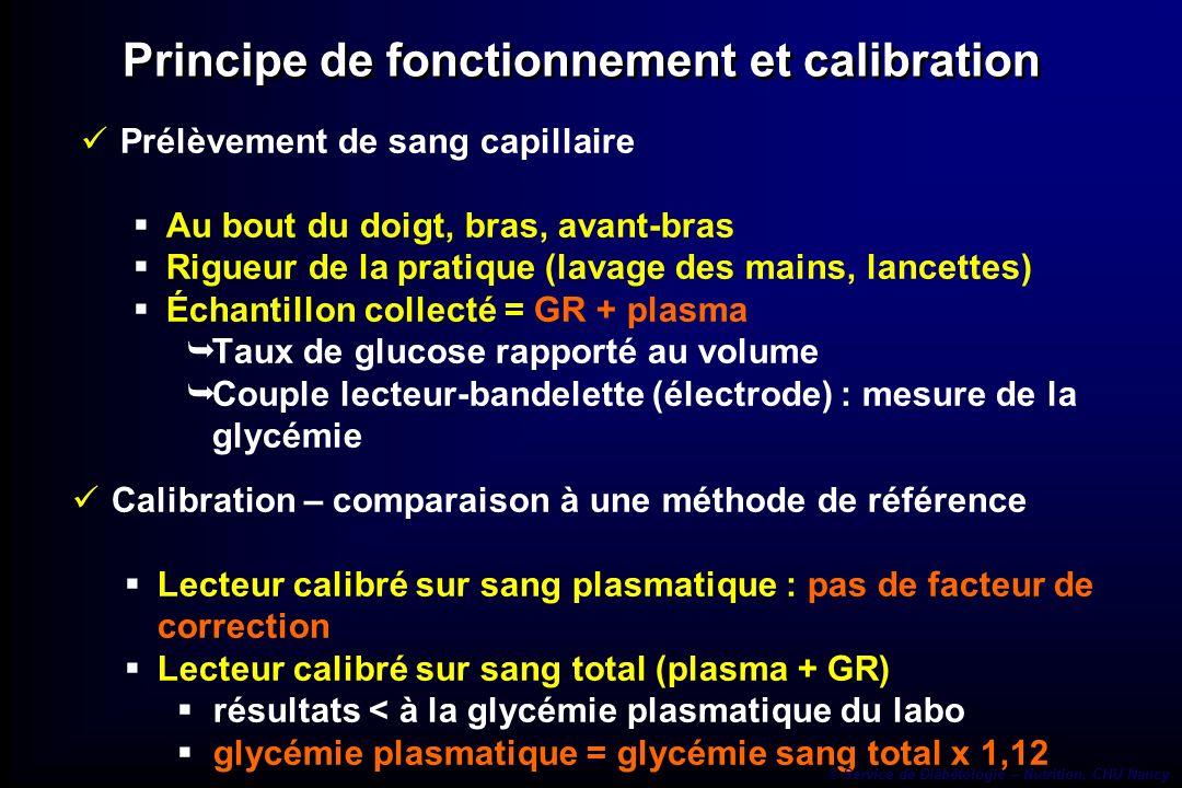 Principe de fonctionnement et calibration