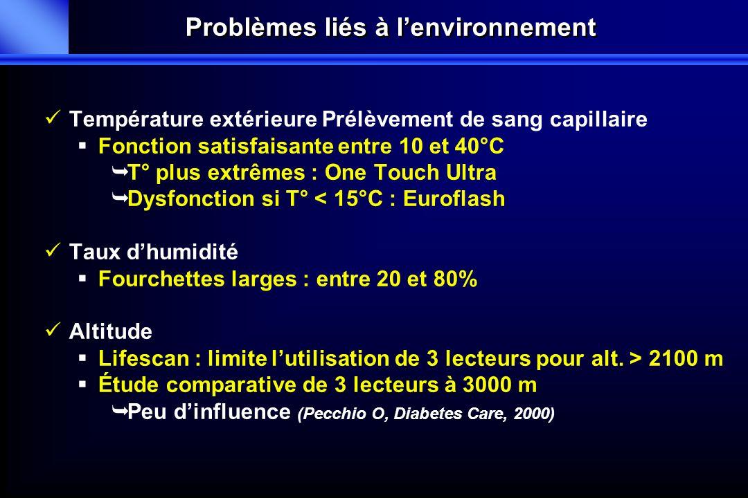 Problèmes liés à l'environnement