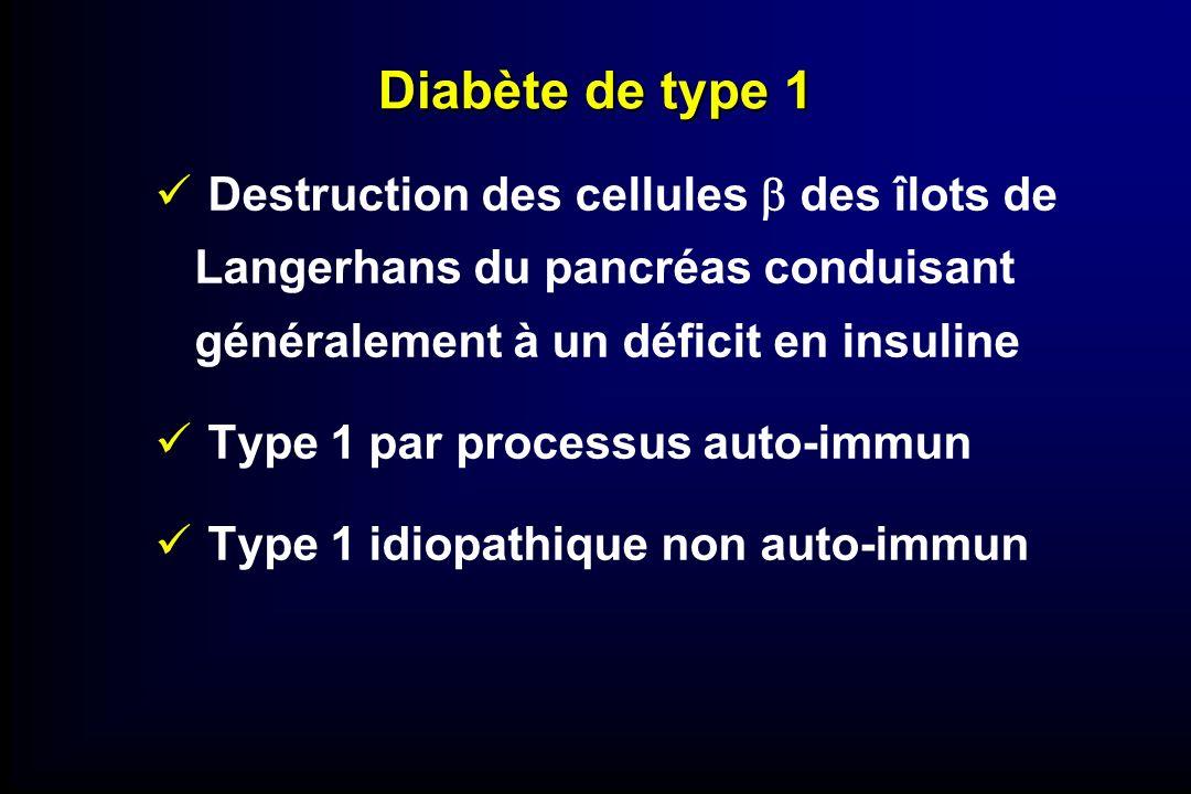 Diabète de type 1 Destruction des cellules b des îlots de Langerhans du pancréas conduisant généralement à un déficit en insuline.