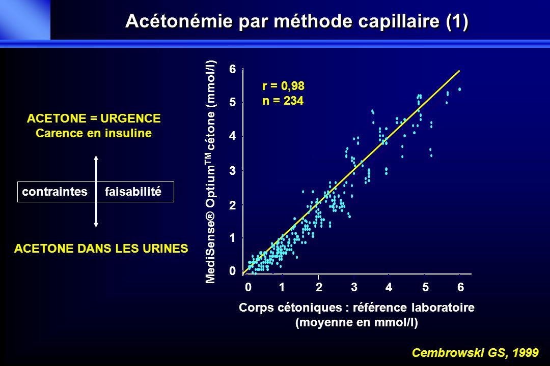Acétonémie par méthode capillaire (1)