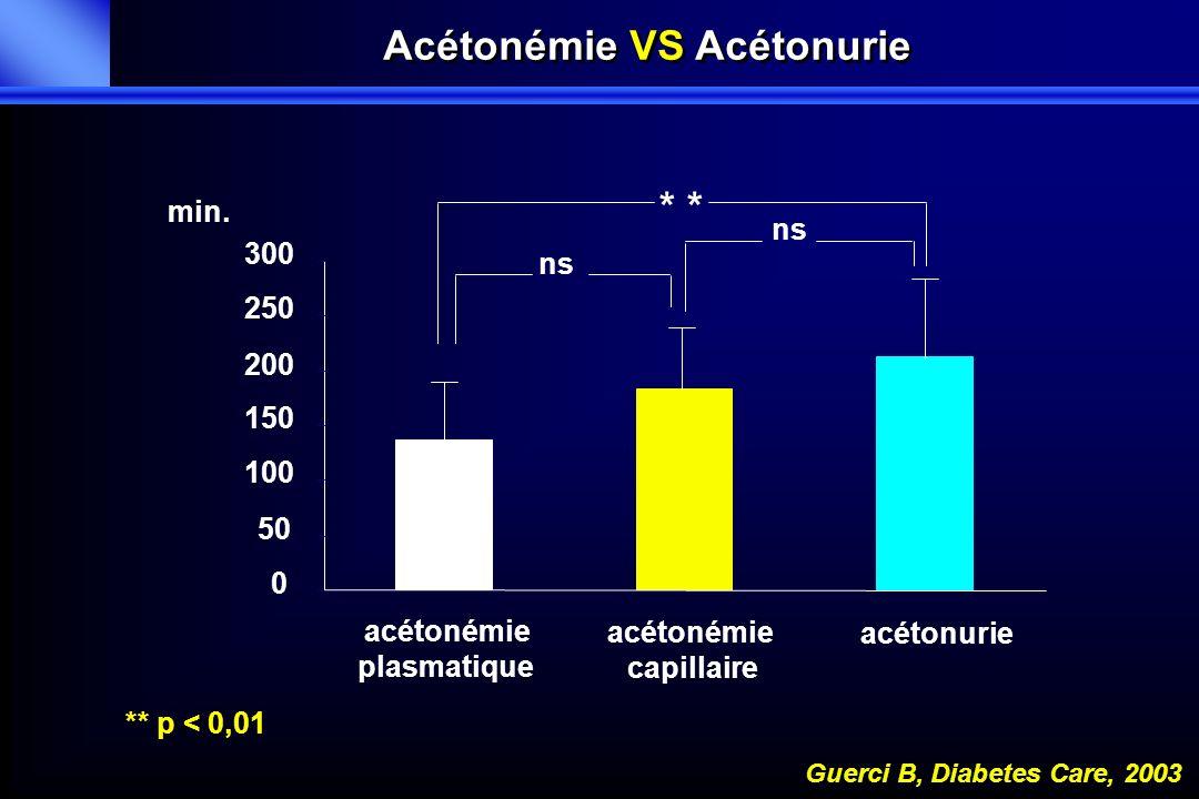 Acétonémie VS Acétonurie