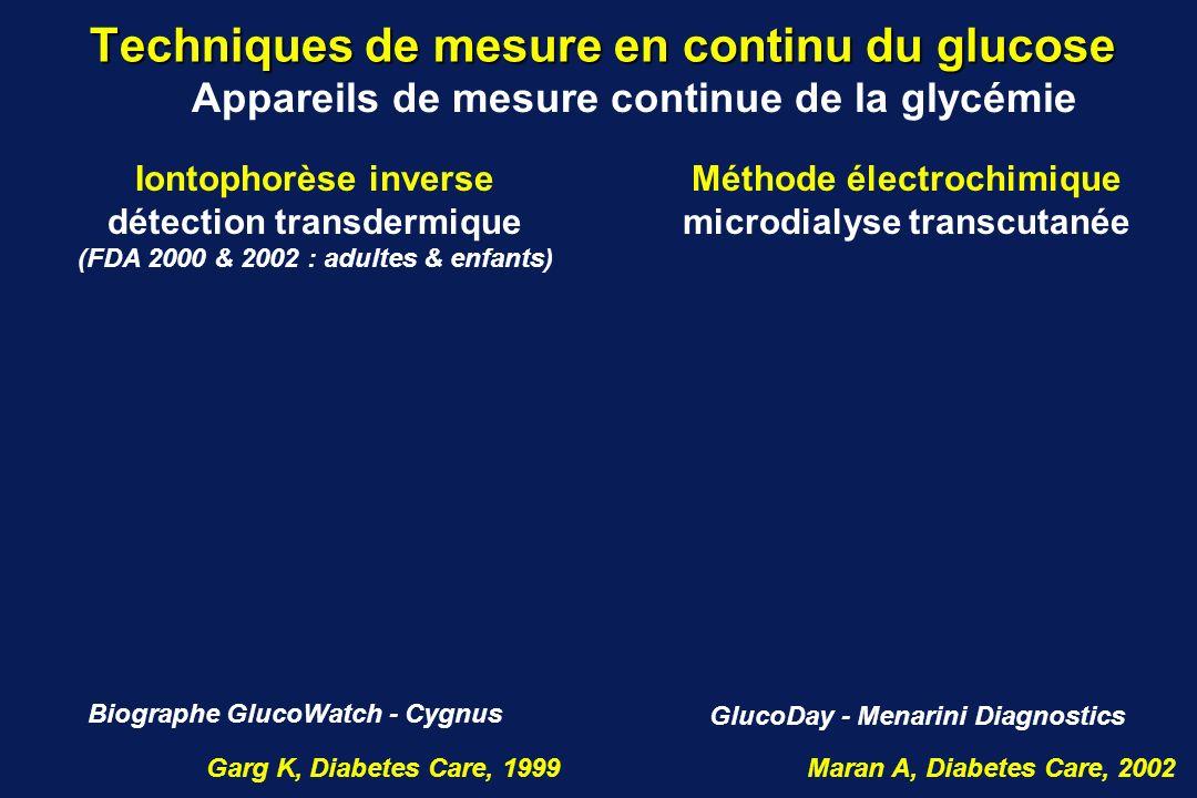 Techniques de mesure en continu du glucose