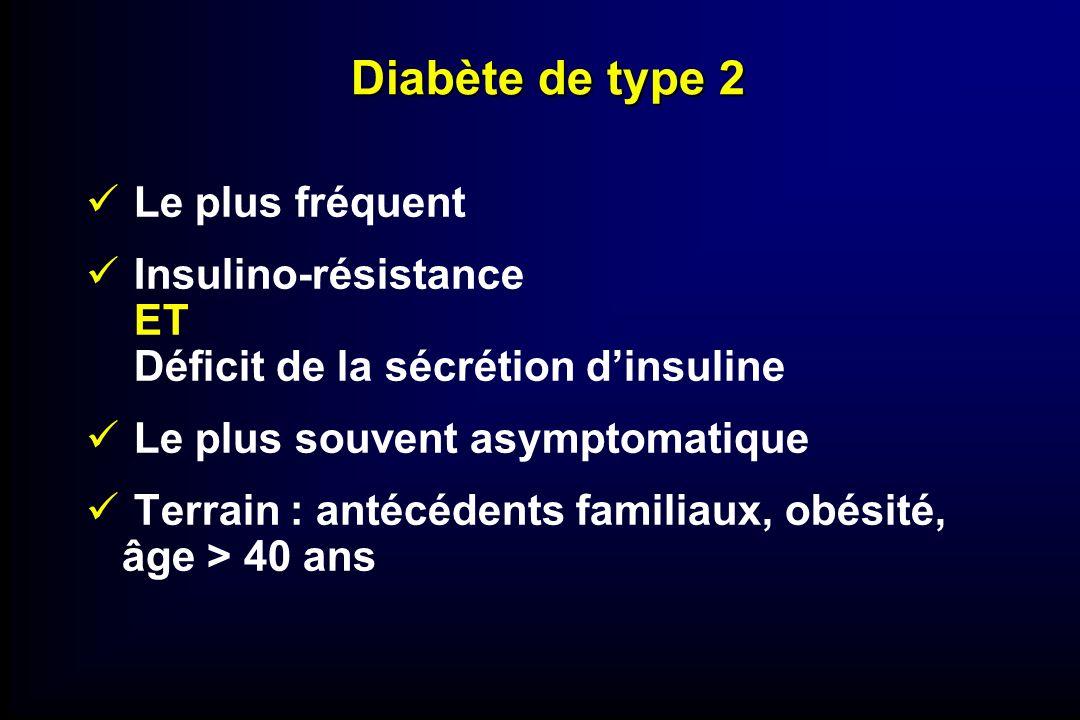 Diabète de type 2 Le plus fréquent