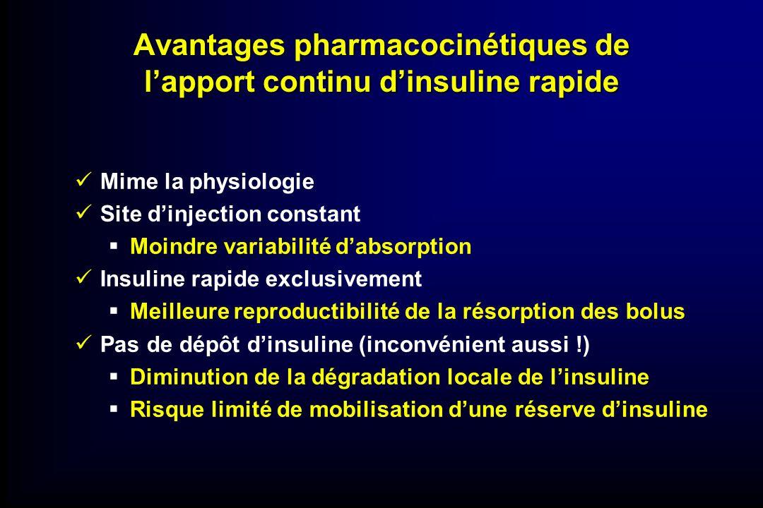 Avantages pharmacocinétiques de l'apport continu d'insuline rapide
