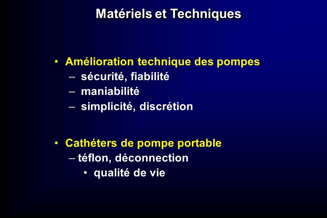 Matériels et Techniques