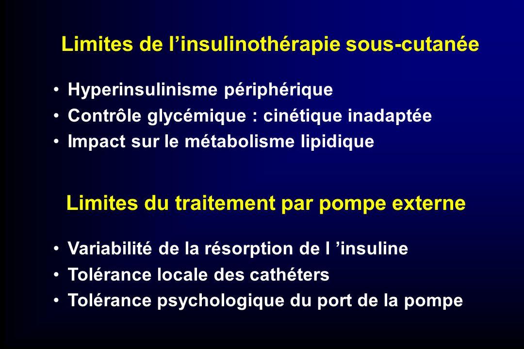Limites de l'insulinothérapie sous-cutanée