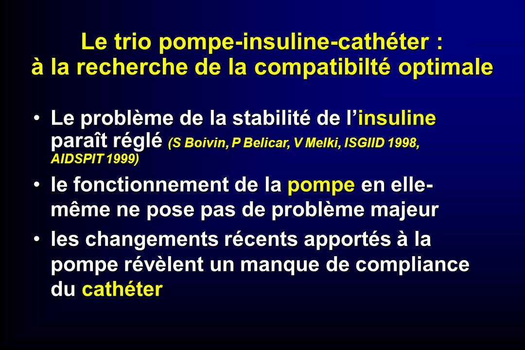 Le trio pompe-insuline-cathéter : à la recherche de la compatibilté optimale