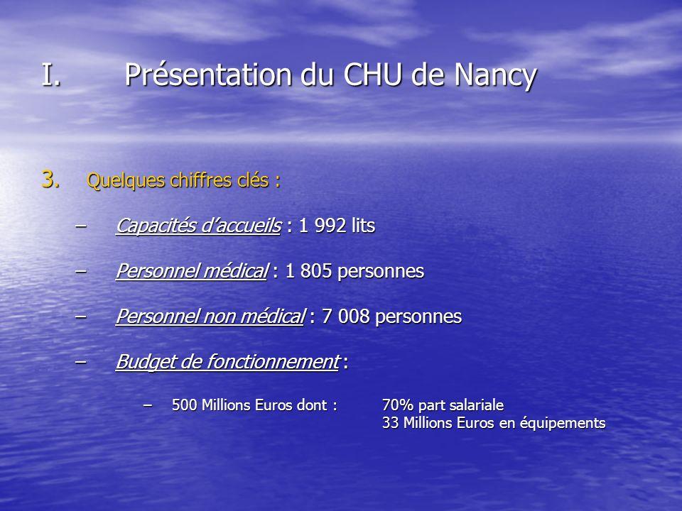 Présentation du CHU de Nancy