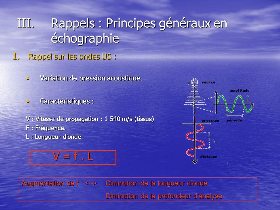 Rappels : Principes généraux en échographie
