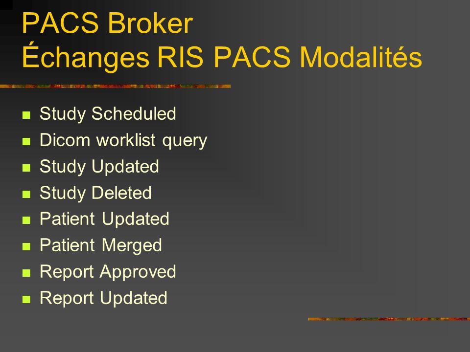 PACS Broker Échanges RIS PACS Modalités