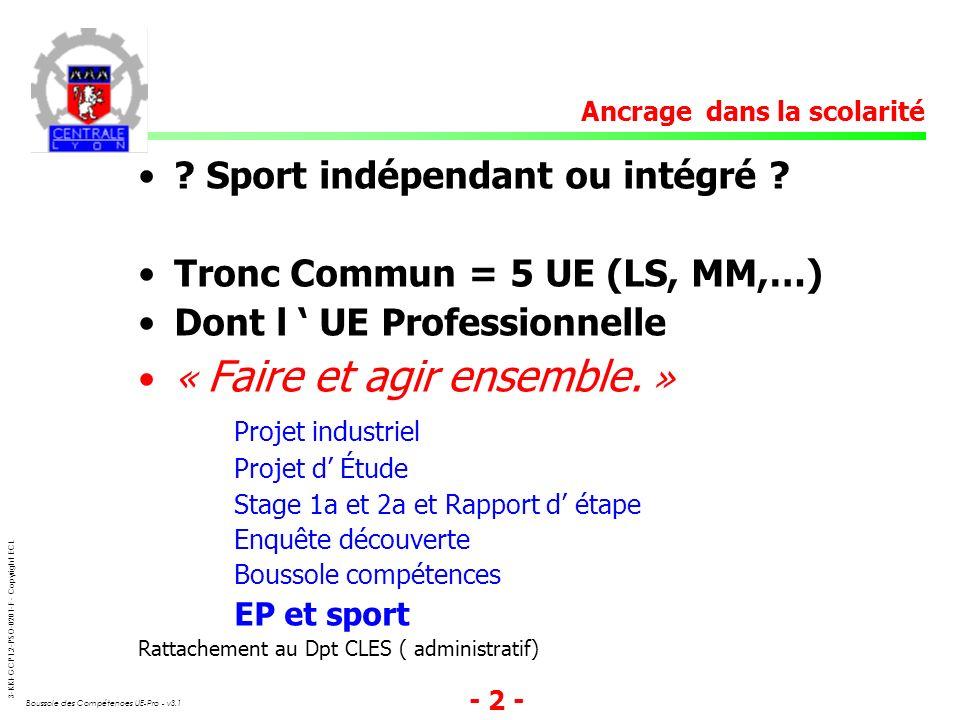 Sport indépendant ou intégré Tronc Commun = 5 UE (LS, MM,…)