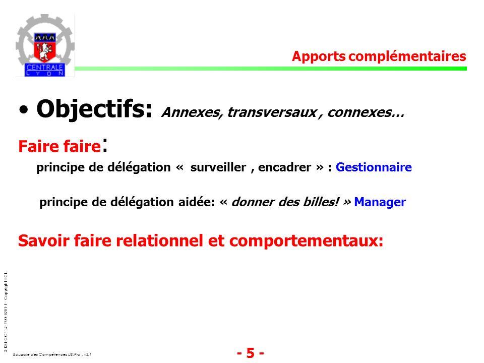 Objectifs: Annexes, transversaux , connexes…