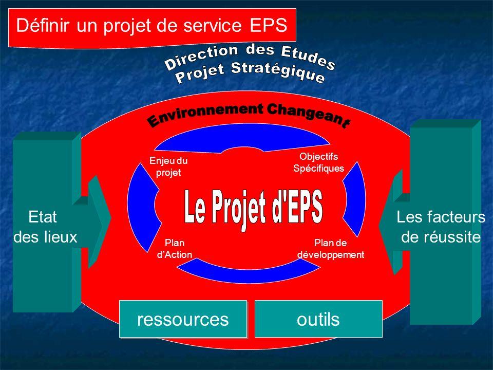 Définir un projet de service EPS