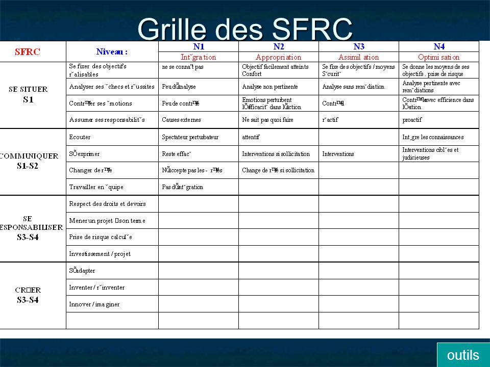 Grille des SFRC outils