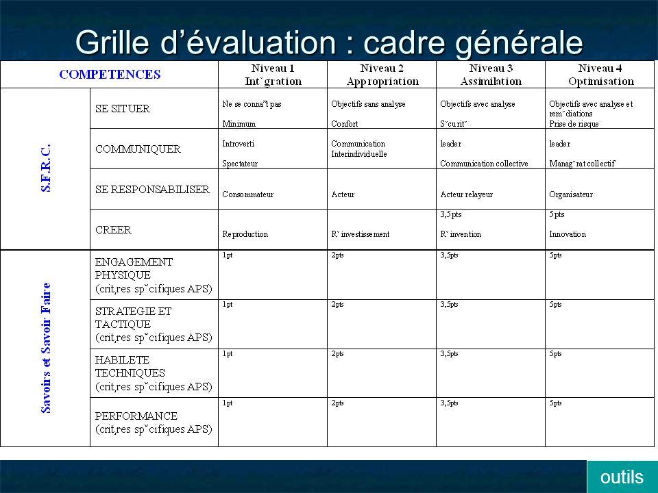 Grille d'évaluation : cadre générale