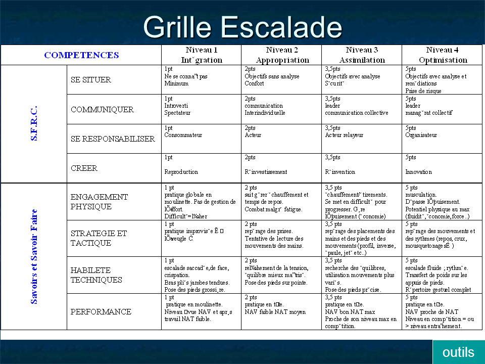 Grille Escalade outils