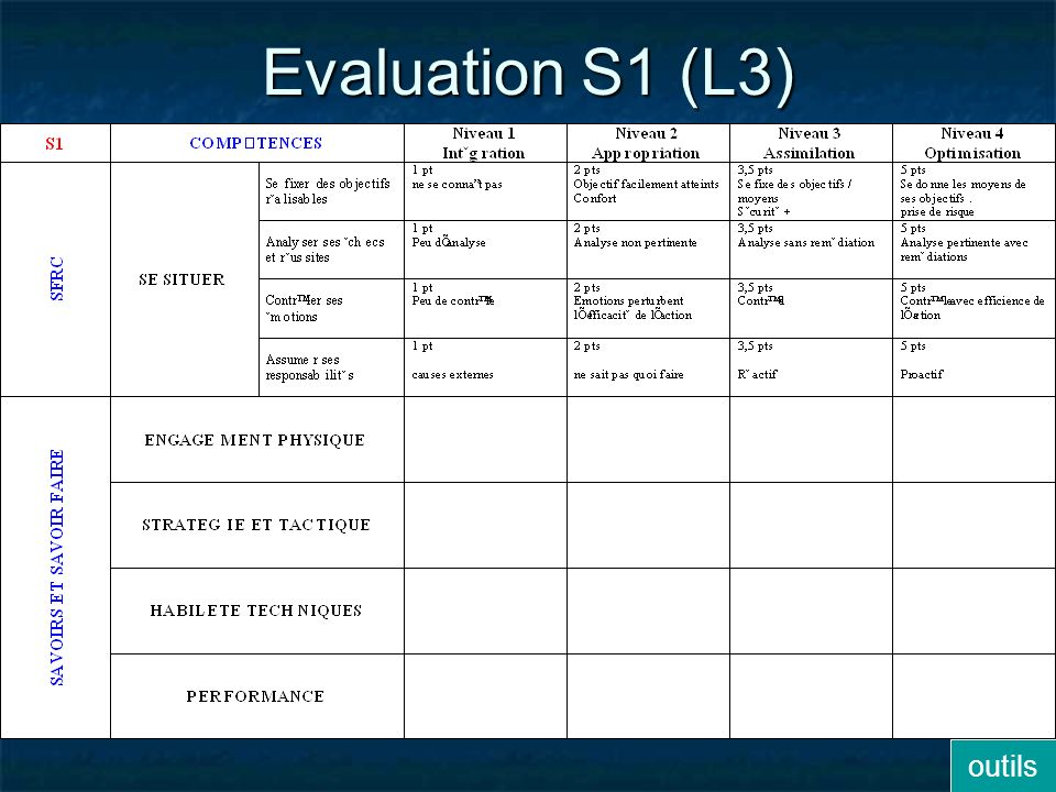 Evaluation S1 (L3) outils