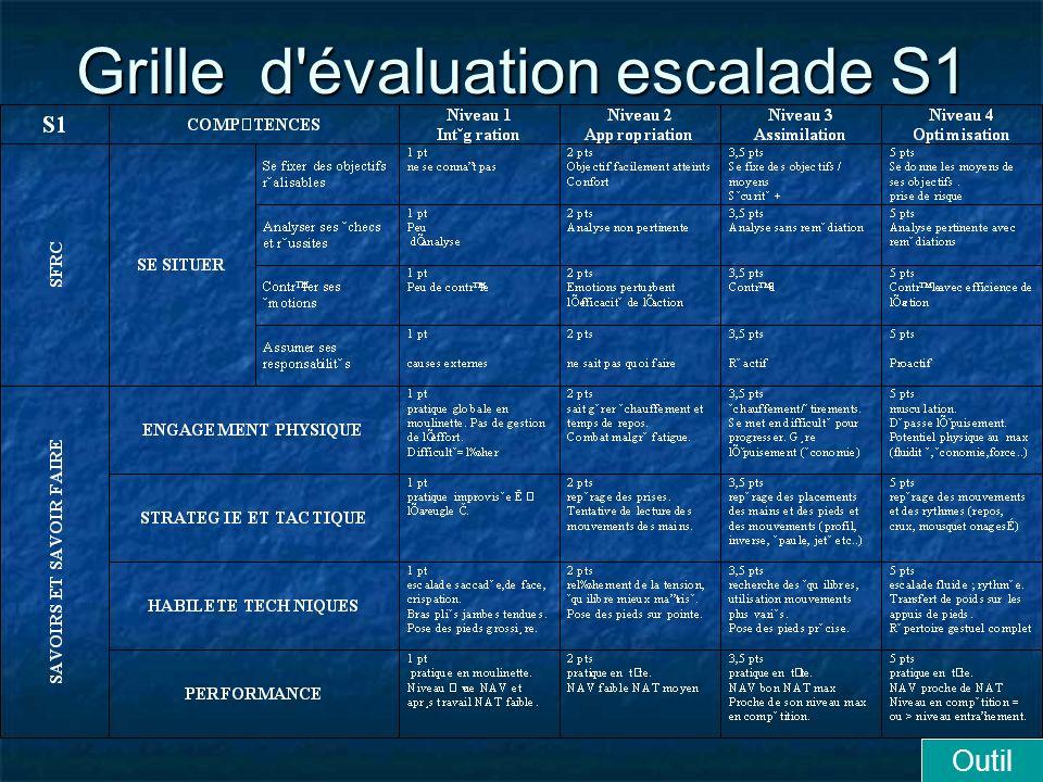 Grille d évaluation escalade S1