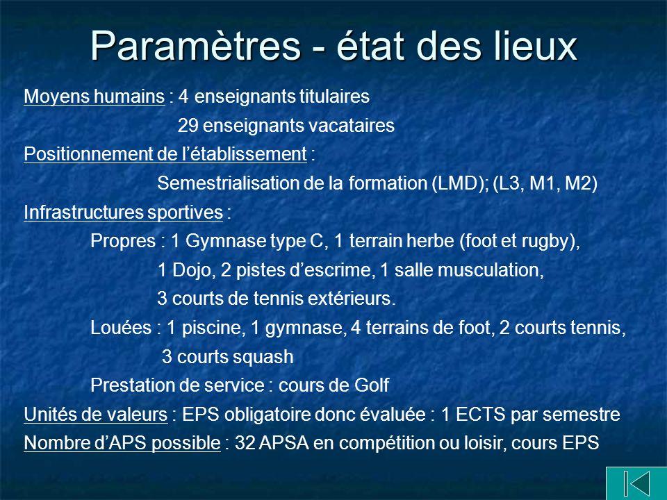Paramètres - état des lieux
