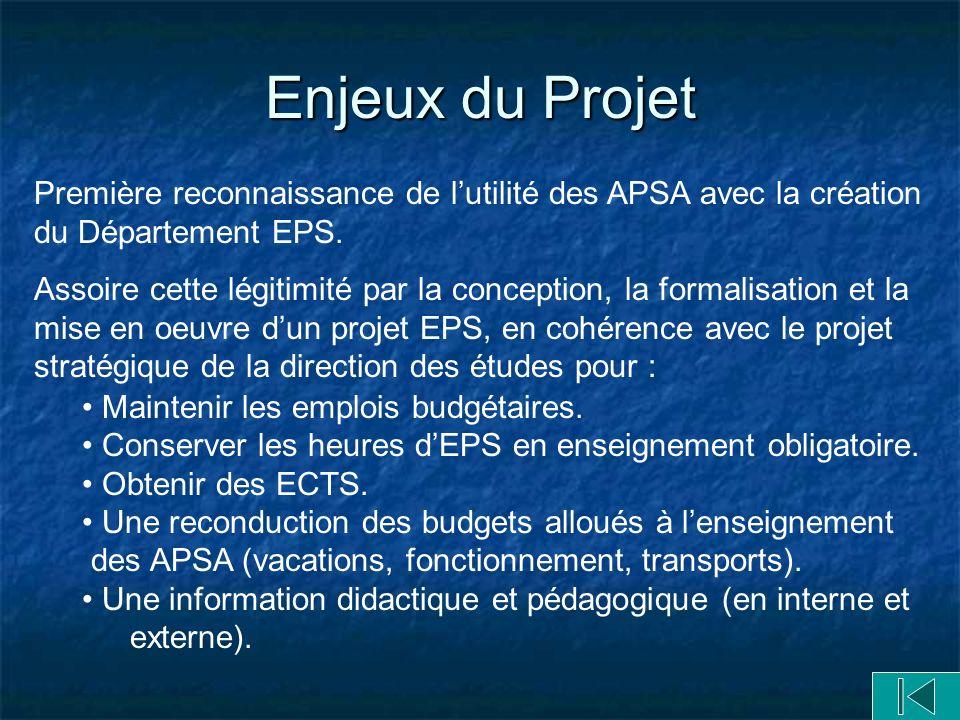 Enjeux du ProjetPremière reconnaissance de l'utilité des APSA avec la création du Département EPS.