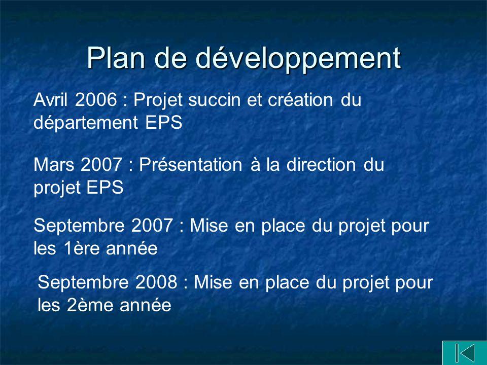Plan de développement Avril 2006 : Projet succin et création du département EPS. Mars 2007 : Présentation à la direction du projet EPS.