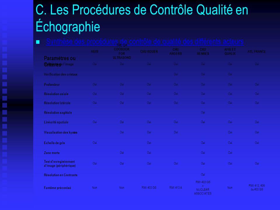 C. Les Procédures de Contrôle Qualité en Échographie
