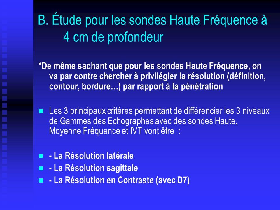B. Étude pour les sondes Haute Fréquence à 4 cm de profondeur