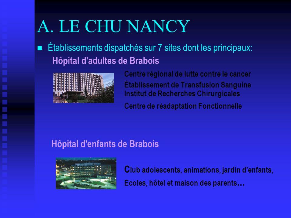 A. LE CHU NANCY Établissements dispatchés sur 7 sites dont les principaux: Hôpital d adultes de Brabois.