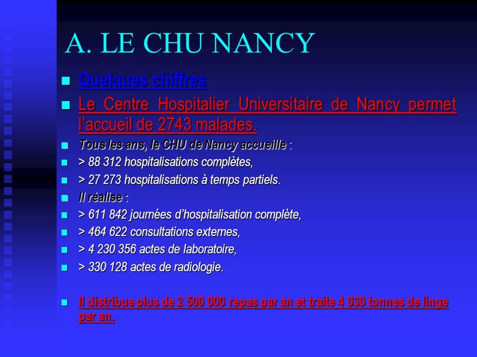 A. LE CHU NANCY Quelques chiffres