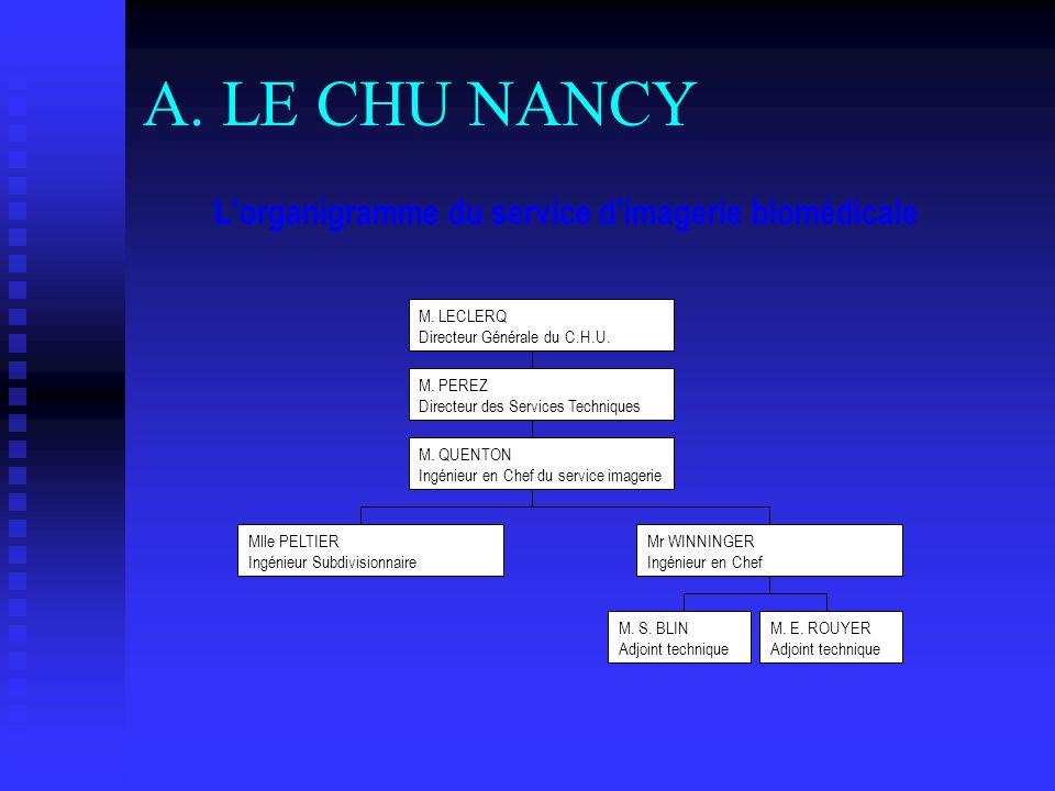 A. LE CHU NANCY L'organigramme du service d'imagerie biomédicale