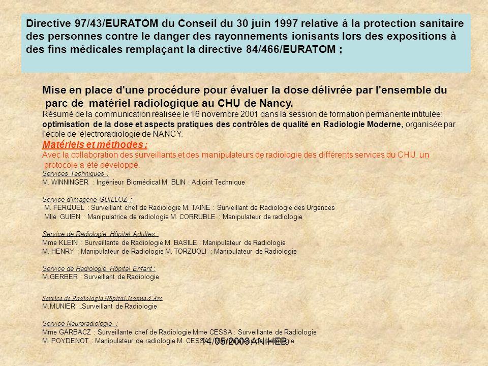 Directive 97/43/EURATOM du Conseil du 30 juin 1997 relative à la protection sanitaire des personnes contre le danger des rayonnements ionisants lors des expositions à des fins médicales remplaçant la directive 84/466/EURATOM ;