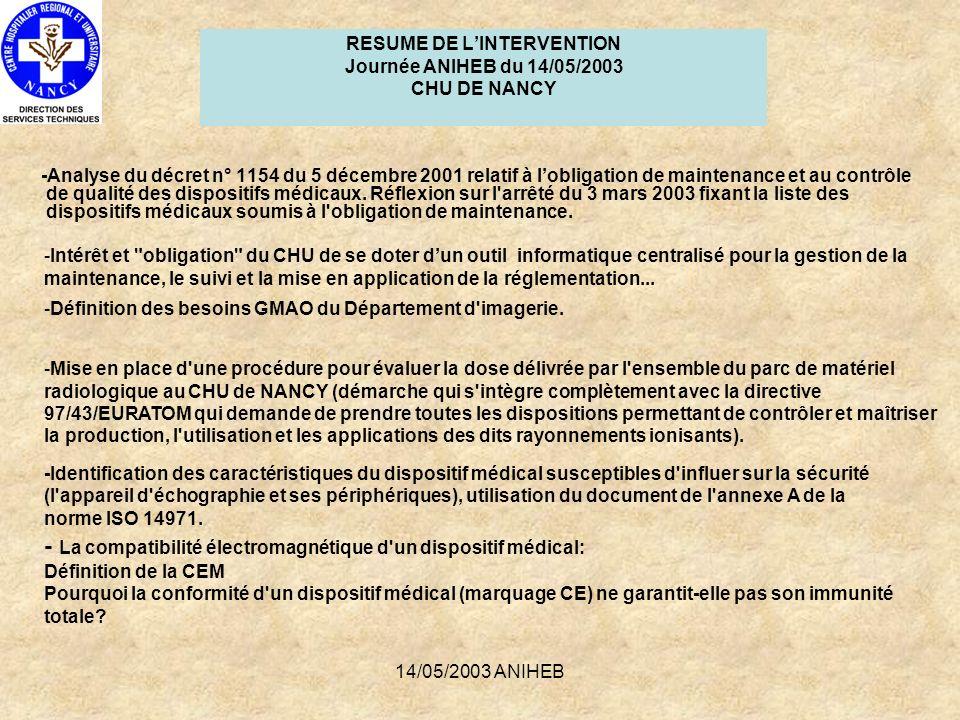 RESUME DE L'INTERVENTION Journée ANIHEB du 14/05/2003 CHU DE NANCY