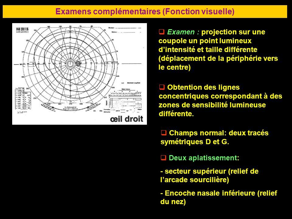 Examens complémentaires (Fonction visuelle)