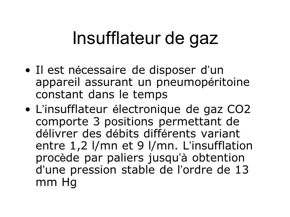 Insufflateur de gaz Il est nécessaire de disposer d'un appareil assurant un pneumopéritoine constant dans le temps.
