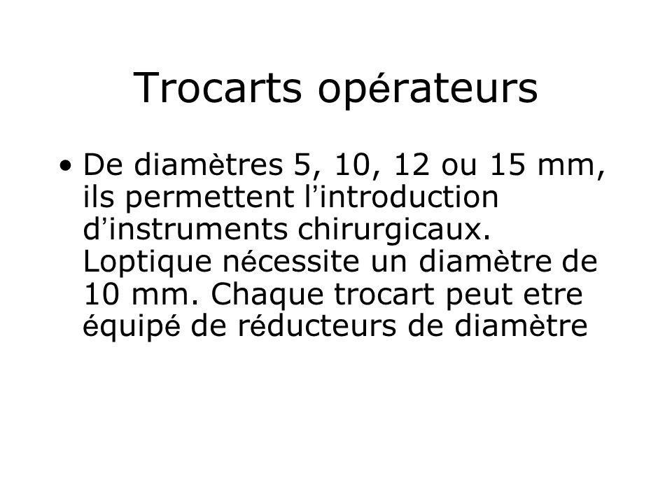 Trocarts opérateurs