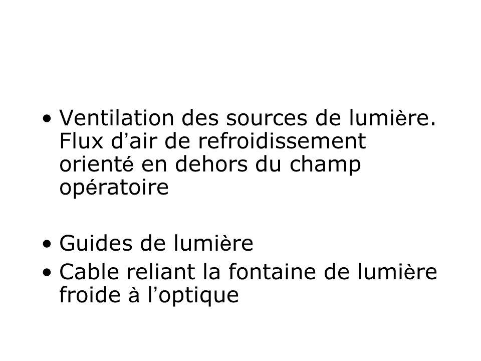 Ventilation des sources de lumière