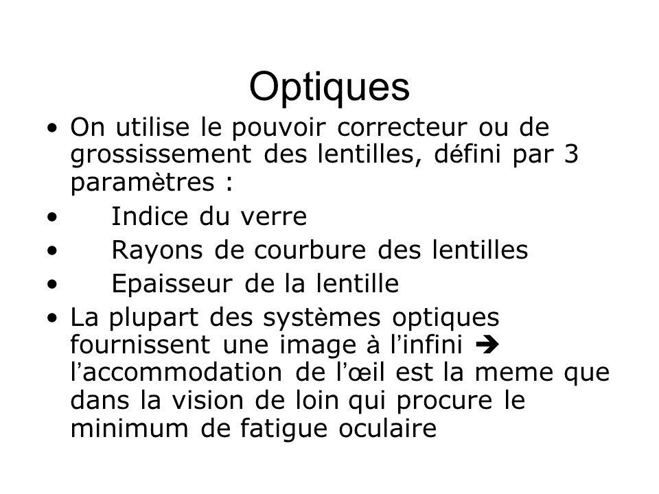 Optiques On utilise le pouvoir correcteur ou de grossissement des lentilles, défini par 3 paramètres :