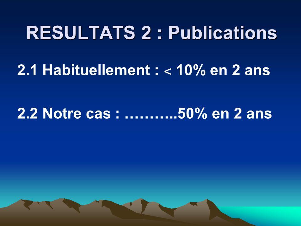 RESULTATS 2 : Publications