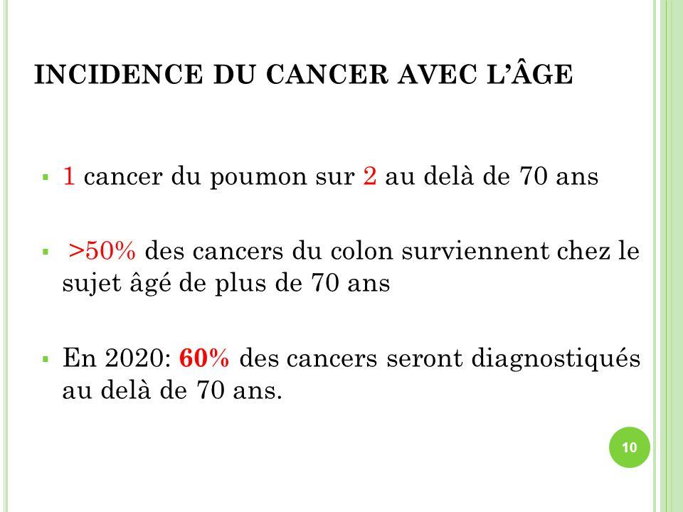 INCIDENCE DU CANCER AVEC L'ÂGE