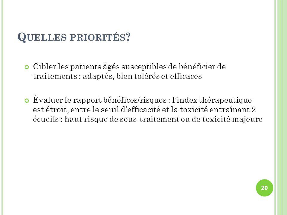 Quelles priorités Cibler les patients âgés susceptibles de bénéficier de traitements : adaptés, bien tolérés et efficaces.