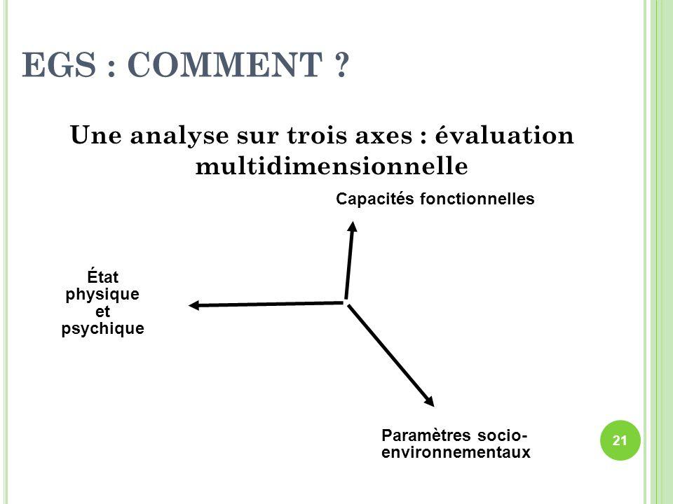 Une analyse sur trois axes : évaluation multidimensionnelle