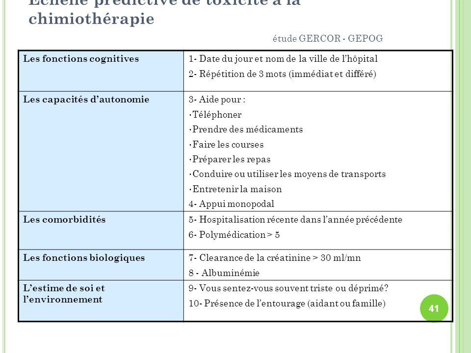 Échelle prédictive de toxicité à la chimiothérapie étude GERCOR - GEPOG