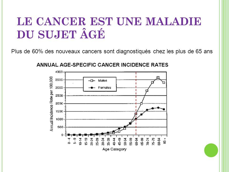 LE CANCER EST UNE MALADIE DU SUJET ÂGÉ
