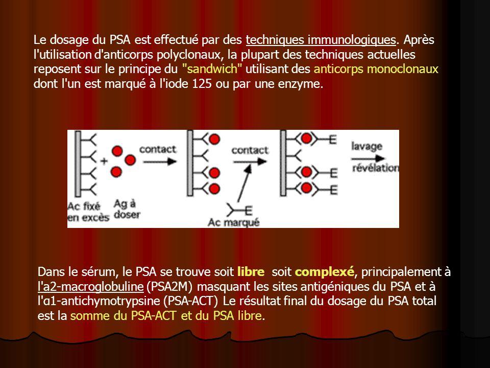 Le dosage du PSA est effectué par des techniques immunologiques