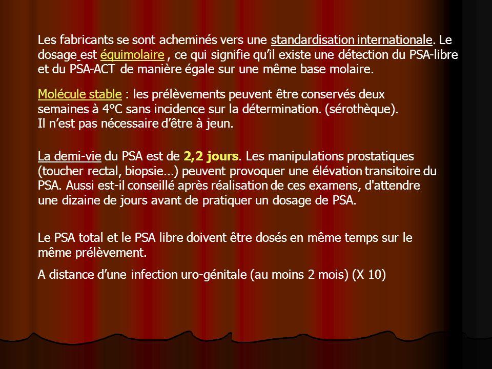 Les fabricants se sont acheminés vers une standardisation internationale. Le dosage est équimolaire , ce qui signifie qu'il existe une détection du PSA-libre et du PSA-ACT de manière égale sur une même base molaire.